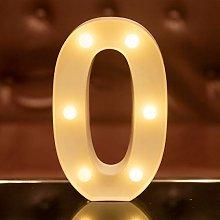 Focux LED Number Lights Sign Light Up Number