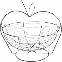 Fruit Bowl Symple Stuff