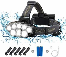 Fulighture Head Torch, 8 LED Headlight with Super