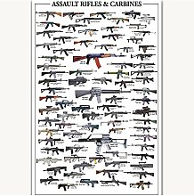 FUXUERUI Classic Guns Military Carbines Guns