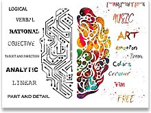 FUXUERUI Human Brain Anatomy Canvas Wall Art Print