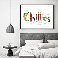 FUXUERUI Vegetables Chillies Canvas Wall Art Print