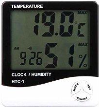 Gardeners Corner Min Max Temperature meter
