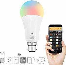 Gledopto Soposh+ Zigbee LED Light Bulb RGB+CCT
