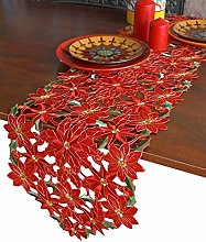 GRANDDECO Holiday Christmas Table Runner,