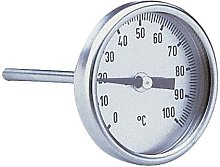 Grohe Thermometer 1/4