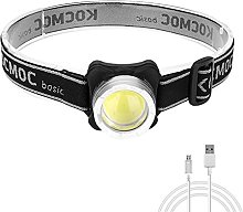 Head-Torch Headlamp&Flashlight 2in1 Super Bright