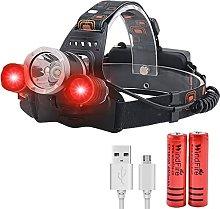 Head Torch LED Red Light Headlamp USB