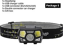 Head Torch Super bright LED headlamp built-in