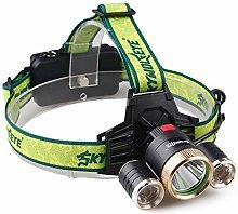 Headlamp, High Brightest 2000 Lumen LED Work