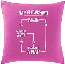 Hippowarehouse Nap flowchart Printed bedroom