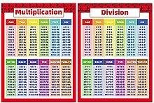 hook.s 2PCS Educational Times Tables,