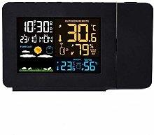 HTYG Projection Alarm Clock-Ceiling/Wall