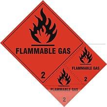 Ironmongery World Health & Safety Mandatory Work