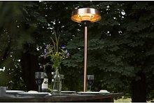 Jalen Electric Patio Heater Belfry Heating