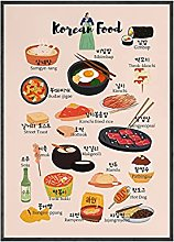Jhmjqx Korean Food Poster Wall Art Canvas Painting