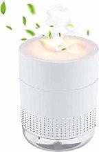 JIN Household Small Sprayer Humidifiers 500 Ml