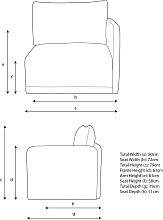 John Lewis & Partners Bundle Single Sofa Seat Unit