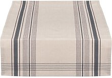 Josh Table Runner (Set of 2) Symple Stuff