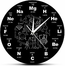 Katigan Periodic Table of Elements Wall Art