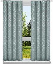 Kelvin Geometric Window Curtain Set, Teal, 37x96