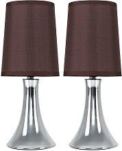 Kendra 31cm Table Lamp Set Zipcode Design