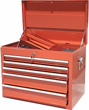 Kennedy-Pro 5-Drawer Extra Deep Tool Chest