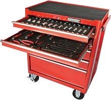 Kennedy-Pro TCC075 7D Tool Control Cabinet Set