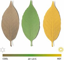 kitchen Creative Leaf Thermometer Discoloration,