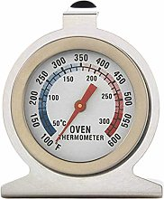 Kitchen Oven Thermometer, Stainless Steel Dial