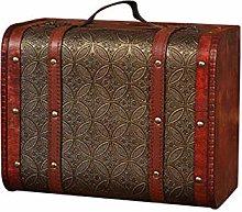 LALABIT Decoration Suitcase Crafts European Style
