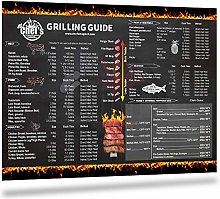 Large Grilling Temp Guide, BBQ, and Smoker Chart