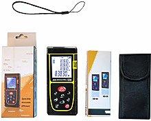 Laser Measure, Laser Distance Meter Handheld