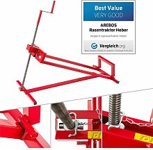 Lawn tractor jack Lawn tractor Lifting device