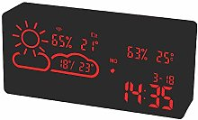LGDD Smart desktop clock with weather report,
