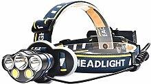 LHQ-HQ LED Headlight USB Cable Construction