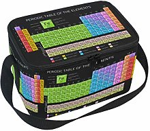 Linomo Educational Periodic Table of The Elements