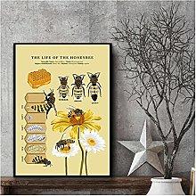 LIUYUEKAI Bees Natural Insects Biology Wall Art