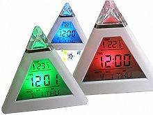Livecity Glowing Pyramid Temperature 7 Colors LED