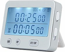 LJJOO Digital Kitchen Timer with Double Function
