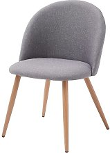 Macdonald Upholstered Dining Chair Norden Home