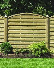 Malvern Panel & Gate