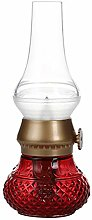 Matedepreso Kerosene Light, Vintage Kerosene Oil