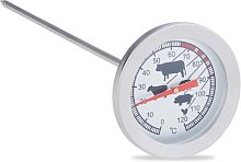 Meat Thermometer Symple Stuff