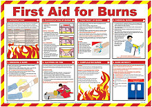 MEDICAL FIRST AID FOR BURNS POSTER A603 - - Click