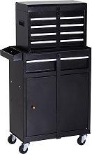 Metal Tool Chest Cabinet Garage Mechanics Storage