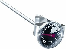 Milk Frothing Thermometer Symple Stuff
