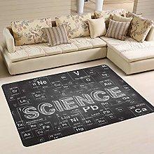 Mnsruu Chemistry Periodic Table Science Area Rug
