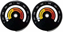 NANANA Magnetic Stove Oven Thermometers, Magnetic