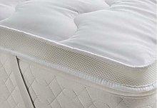 Night Zone Luxury Mattress Topper Microfiber Ultra